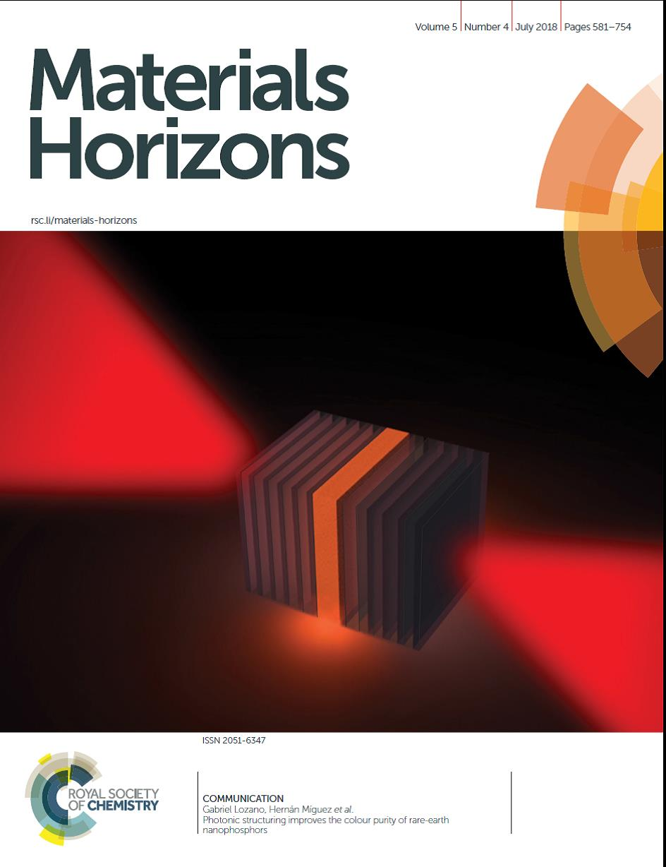 cover material horizons